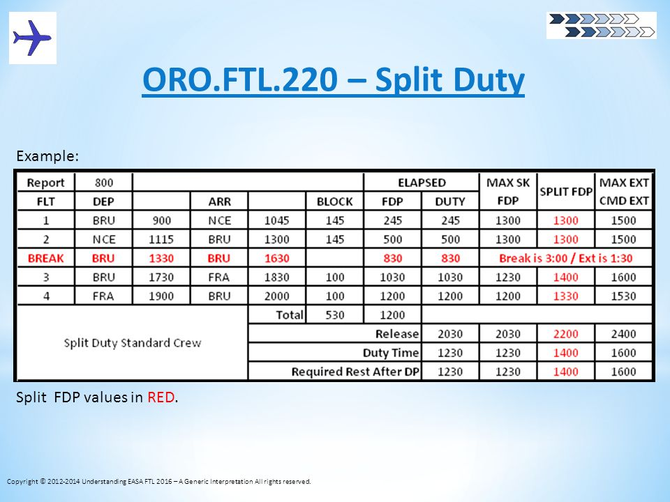 ORO.FTL.220 – Split Duty Example: Split FDP values in RED. [Click]